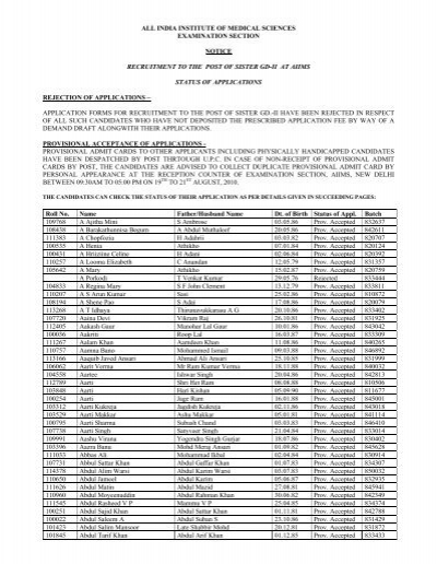 Recruitment To The Post Of Sister Gd Ii At Aiims All India Institute Of