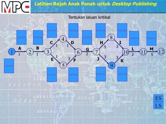 Latihan rajah anak panah ccuart Image collections