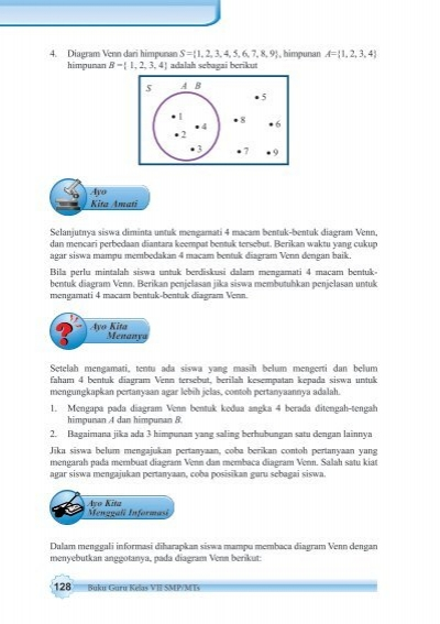 4 diagram venn dari himp diagram venn dari himp ccuart Images