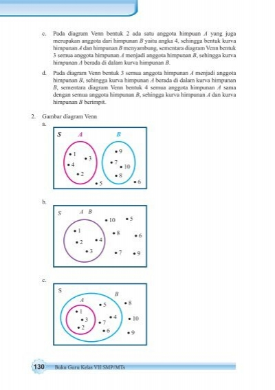 C pada diagram venn bent pada diagram venn bent ccuart Image collections