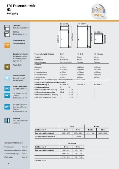 t30 feuerschutzt r h3 1. Black Bedroom Furniture Sets. Home Design Ideas
