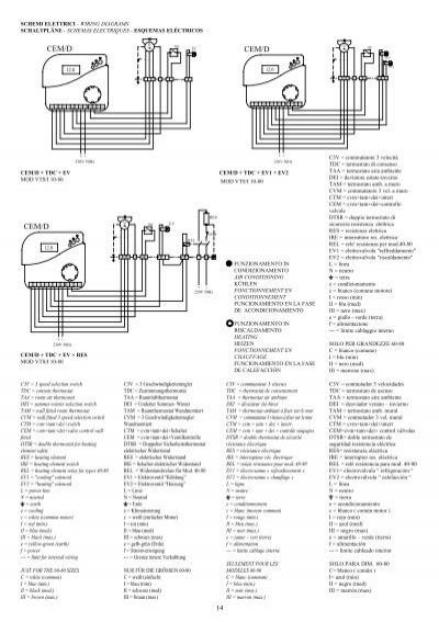 Schemi Elettrici Ne : Schemi elettrici wiring
