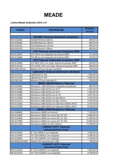 chiarissima, Applicazione Molto Facile, Rimovibile Senza residui CLiREX 6X UltraClear Pellicola di Protezione per Sony PXW-FS5,