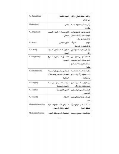 abarticulation diarthros