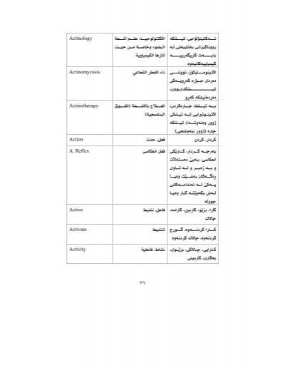 actinology actinomycosis