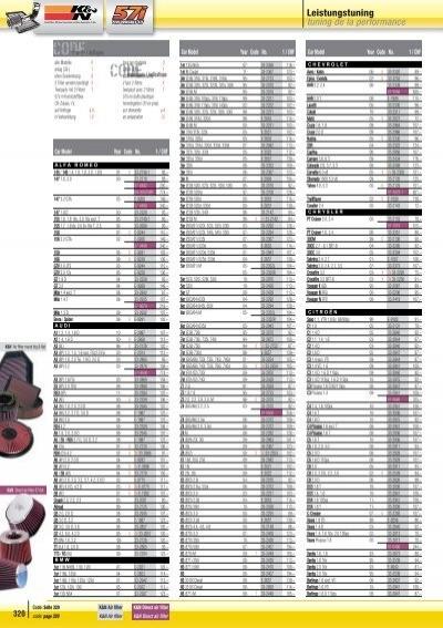 K/&N AIR FILTER FOR RENAULT CLIO 2.0 16v /& 172 182 01-05 33-2863