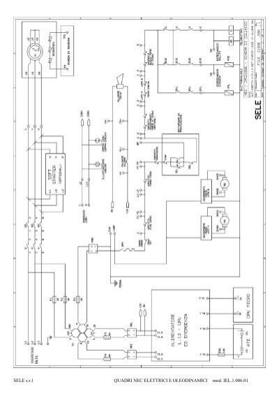 Schema Collegamento Fotocellule Nice : Sele s r l quadri nec elettrici e oleodinamici mod iel