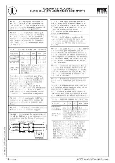 Schema Elettrico Urmet 786 15 : Schemi di installazione v