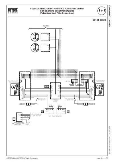 Schemi Elettrici Urmet Citofonia : Impianti citofonici schem