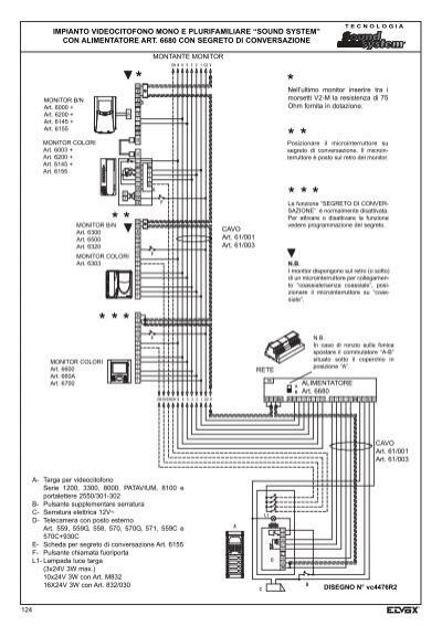 Schema Collegamento Elvox 131 : Impianto videocitofono mo