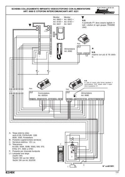 Schema Elettrico Elvox 938a : Schema collegamento impia