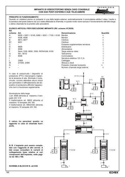 Schema Collegamento Elvox 131 : Schema collegamento impia