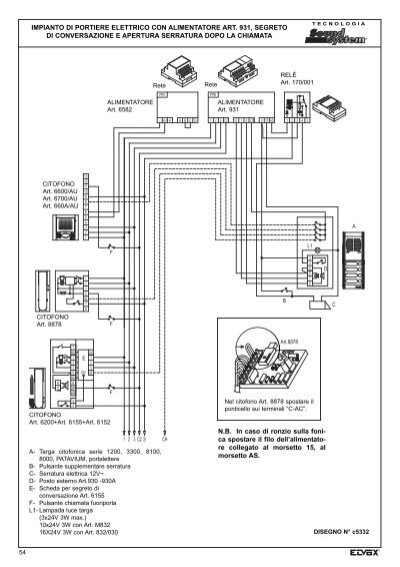 Citofoni Elvox Schemi Elettrici : Videocitofono elvox petrarca schema