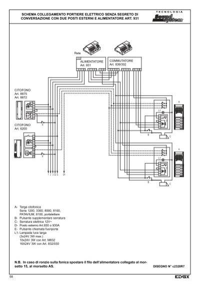 Schema Elettrico Elvox 938a : Schema collegamento porti