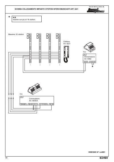 Schema Collegamento Elvox 831 : Schema collegamento elvox esempi di
