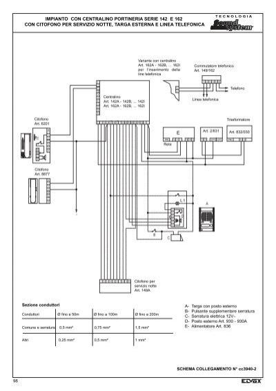 Schema Elettrico Elvox 938a : Impianto con centralino p