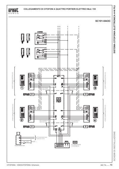 Schemi Elettrici Urmet Citofonia : Sistema citofonia elettro