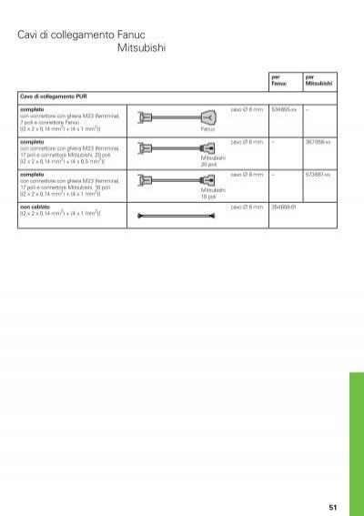 Schema Collegamento Xlr 5 Poli : Cavi di collegamento