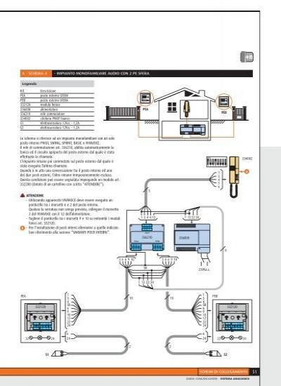 Schema Collegamento Bticino 5860 : Schemi di collegamento a