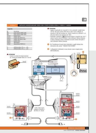 Schema Collegamento Bticino 5860 : Schema collegamento bticino come installare o