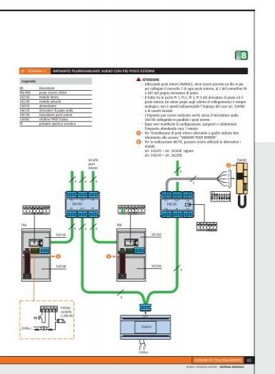 Schema Collegamento Bticino 5860 : Schemi di collegamento d