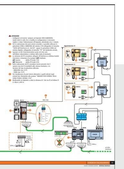Schema Collegamento Bticino 5860 : Schemi di collegamento f