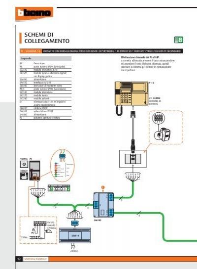 Schema Collegamento Linergy : Schemi di collegamento f