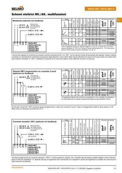 Schemi Elettrici In Pdf : Schemi elettrici nvf mf