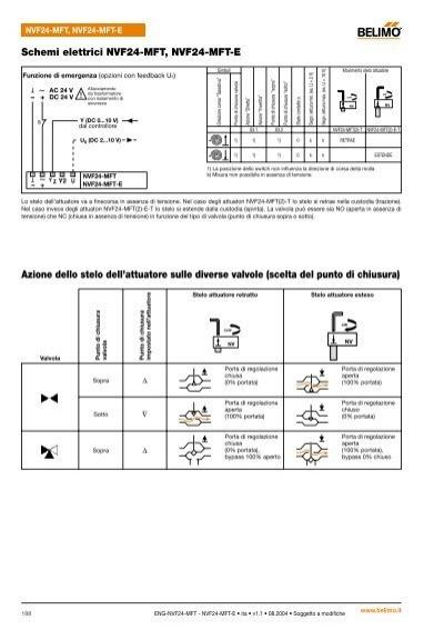 Schemi Elettrici Notifier : Schemi elettrici nvf mf