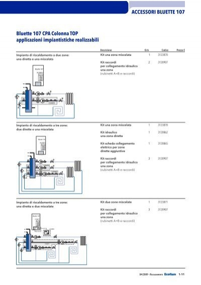 Ecoflam Bluette 107 Manual Arts
