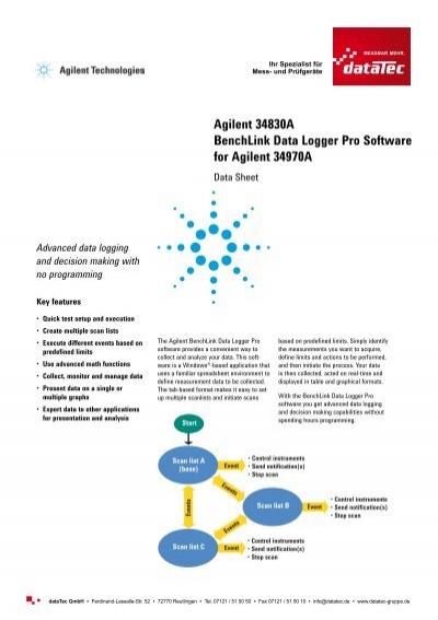 Agilent Data Logger : Agilent a benchlink data logger pro datatec gmbh