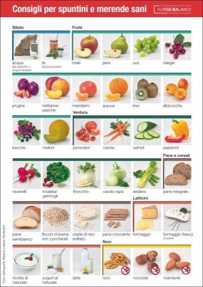 Consigli per spuntini e merende sani - Suisse Balance