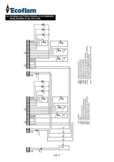 Schema Elettrico Max : Schema elettrico pan