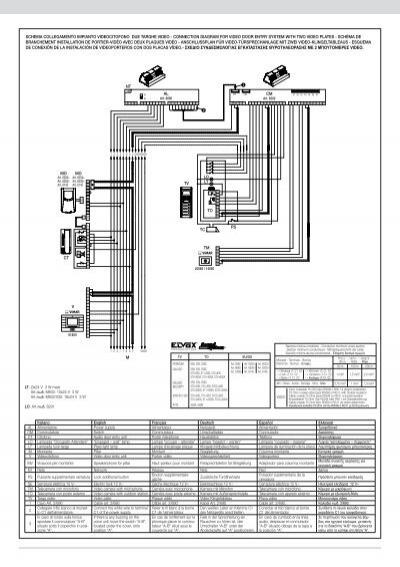 Schema Collegamento Elvox 131 : Schema