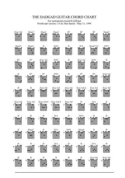 The Dadgad Guitar Chord Chart The Dartz
