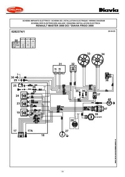 Schema Elettrico Renault Modus : Schema impianto elettrico renault scenic