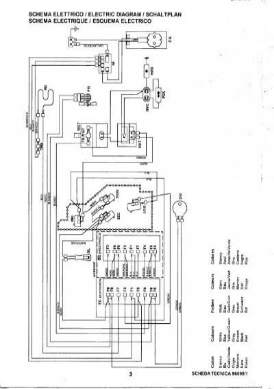 schema elettrico    electr