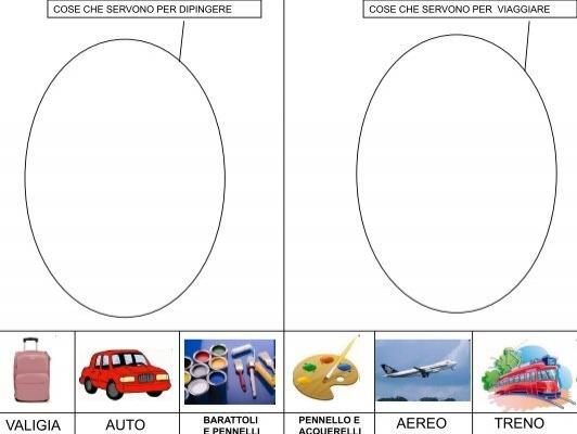 Le funzioni degli oggetti 2 materiale aba for Materiale per sessioni aba