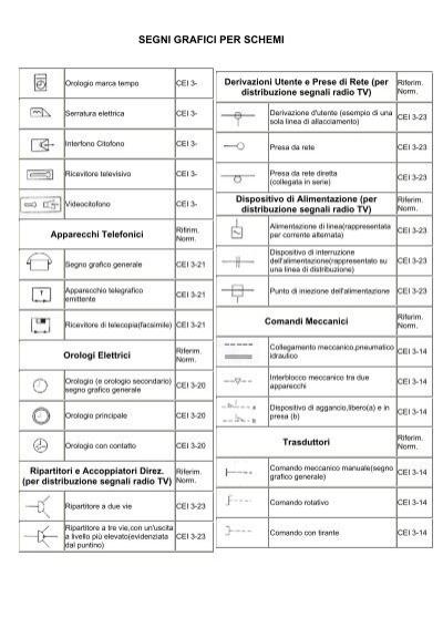 Segni grafici per schemio for Simboli elettrici cei