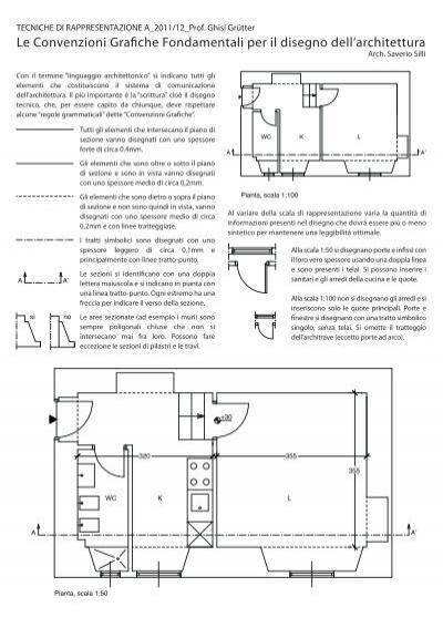 Le convenzioni grafiche fondamentali per il disegno dell for Disegno del piano di architettura