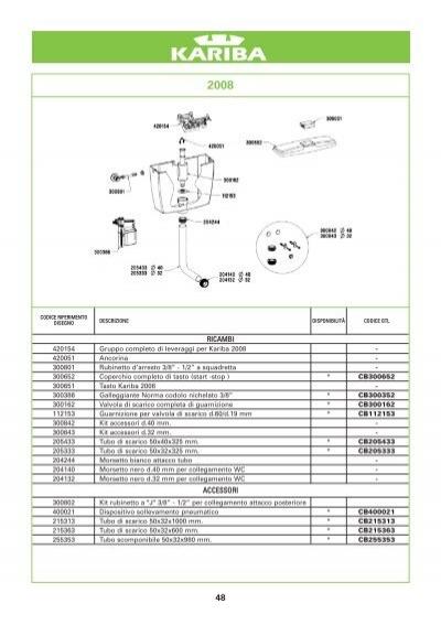 KARIBA Serie 214031 Kit dadone 50 mm Bianco per Vecchi Modelli Cassette Esterne