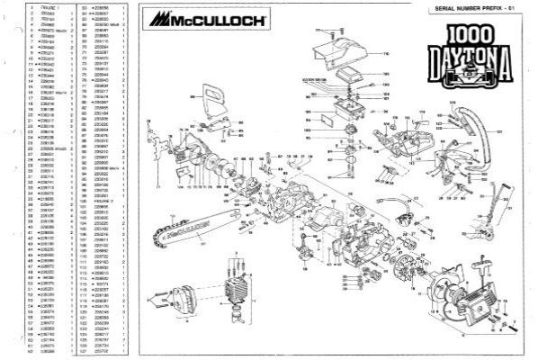 mcculloch mt 320 trimmer barrett small engine rh yumpu com mcculloch mt 320 petrol strimmer manual