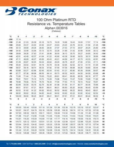 Image 100 ohm platinum rtd download male models picture for 100 ohm pt rtd table