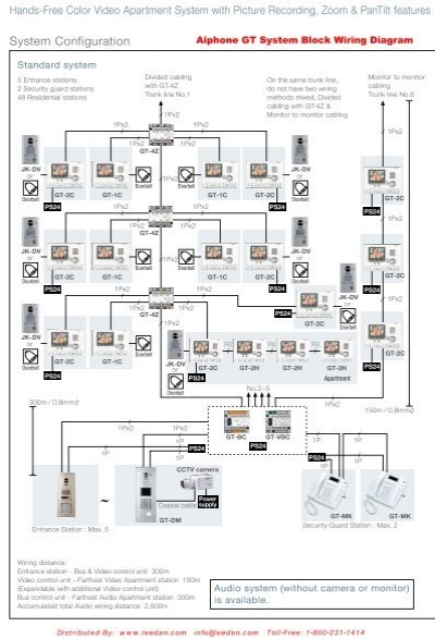 Aiphone Wiring Schematics - Information Of Wiring Diagram •