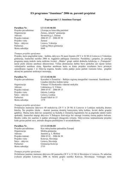 """ES programos """"Jaunimas"""" m - Jaunimo tarptautinio"""