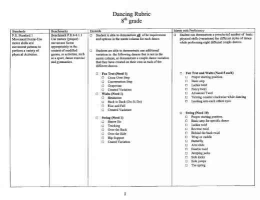 rubric for writing a creative story Eng2d rubric: creative writing task: short story unit categories 50%-59% (level 1) 60%-69% (level 2) 70%-79% (level 3) 80%-100% (level 4.