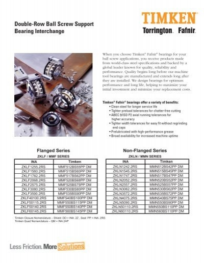 Timken Bearing Cross Reference Chart : Double row ball screw support bearing interchange timken