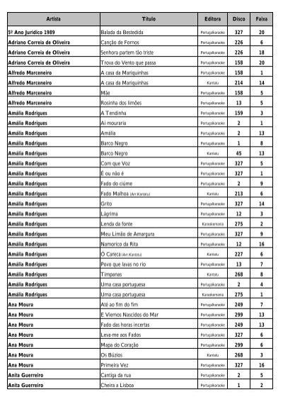 Listas de Musicas Karaoke Karaokes - AmaWebs