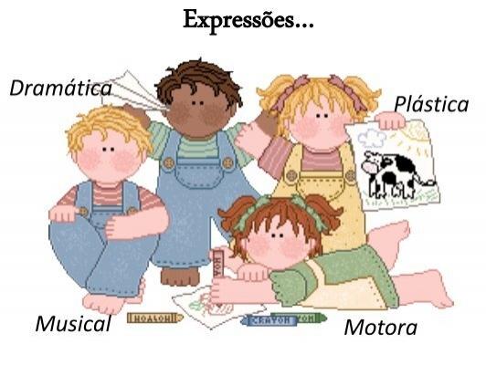 Resultado de imagem para area de expressões 1º ciclo