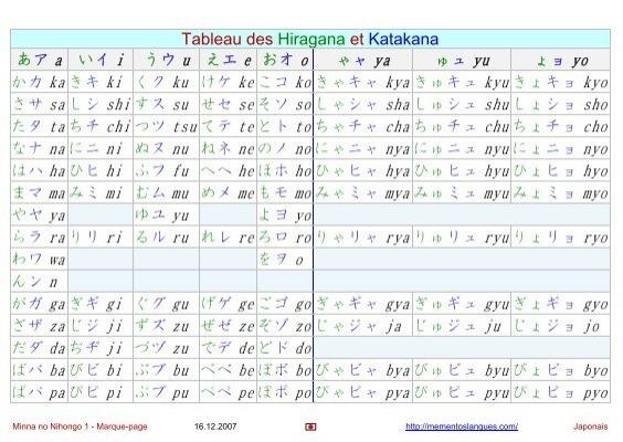 "Tableau Des Hiragana Et Katakana Á'ã'¢ A Á""イ I Á†ã'¦ U Áˆã'¨ E ÁŠã'ª O ƒ"